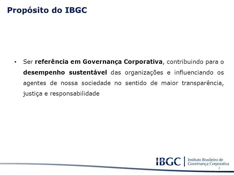 Ser referência em Governança Corporativa, contribuindo para o desempenho sustentável das organizações e influenciando os agentes de nossa sociedade no