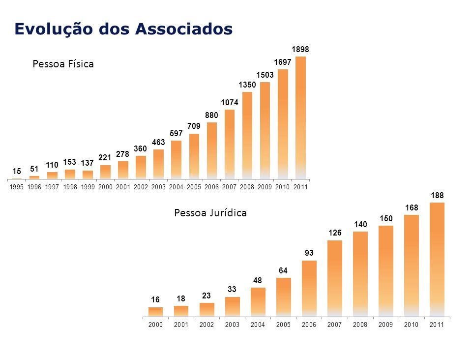Empresa Familiar Fonte: http://www.pwc.com/pt_BR/br/estudos-pesquisas/assets/pesq-family-2010.pdfhttp://www.pwc.com/pt_BR/br/estudos-pesquisas/assets/pesq-family-2010.pdf 16 Pesquisa PwC sobre gestão de Empresas Familiares