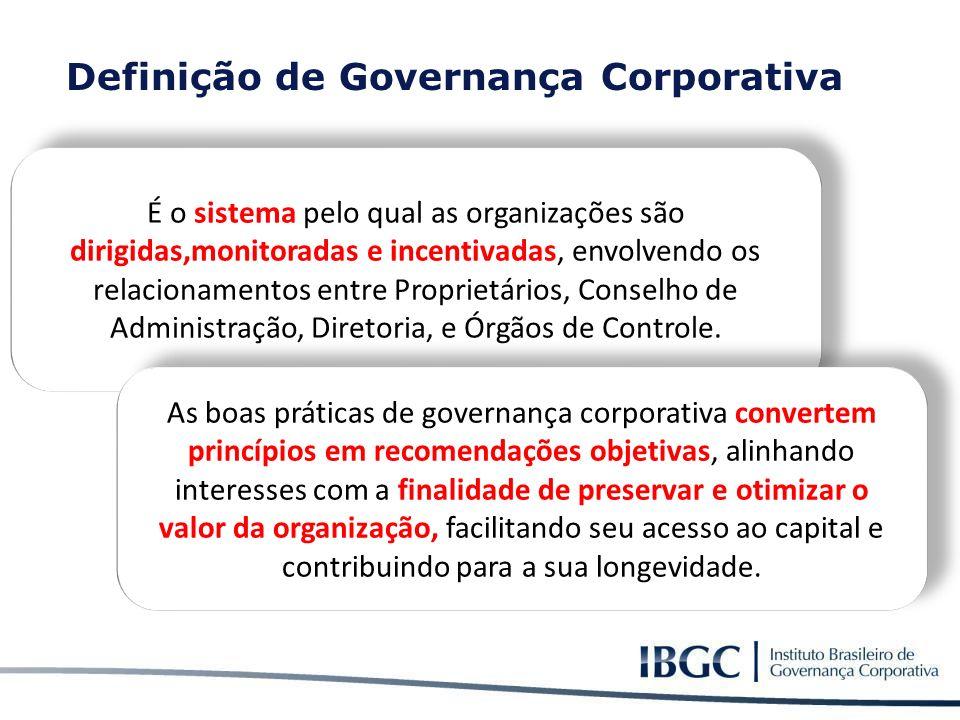 Definição de Governança Corporativa É o sistema pelo qual as organizações são dirigidas,monitoradas e incentivadas, envolvendo os relacionamentos entr