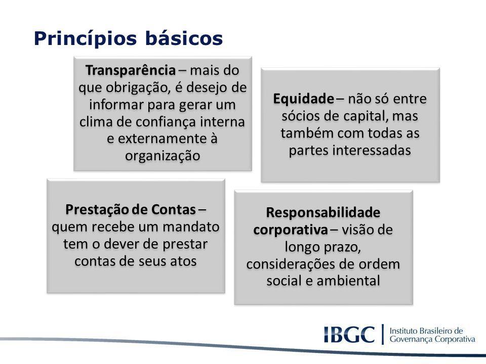 Princípios básicos Transparência – mais do que obrigação, é desejo de informar para gerar um clima de confiança interna e externamente à organização E