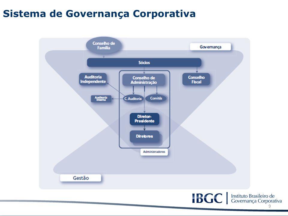 Sistema de Governança Corporativa 9