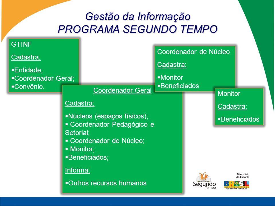 Gestão da Informação PROGRAMA SEGUNDO TEMPO GTINF Cadastra: Entidade; Coordenador-Geral; Convênio. Coordenador-Geral Cadastra: Núcleos (espaços físico