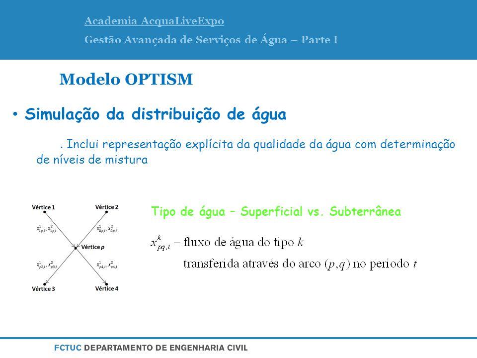 Academia AcquaLiveExpo Gestão Avançada de Serviços de Água – Parte I Modelo OPTISM Simulação da distribuição de água.