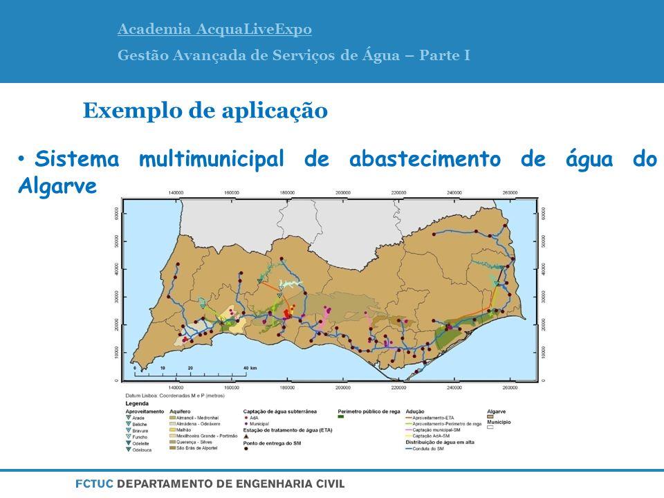 Academia AcquaLiveExpo Gestão Avançada de Serviços de Água – Parte I Exemplo de aplicação Sistema multimunicipal de abastecimento de água do Algarve
