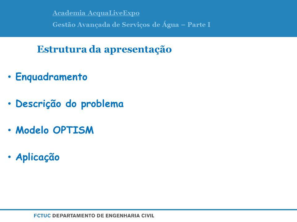 Academia AcquaLiveExpo Gestão Avançada de Serviços de Água – Parte I Estrutura da apresentação Enquadramento Descrição do problema Modelo OPTISM Aplicação