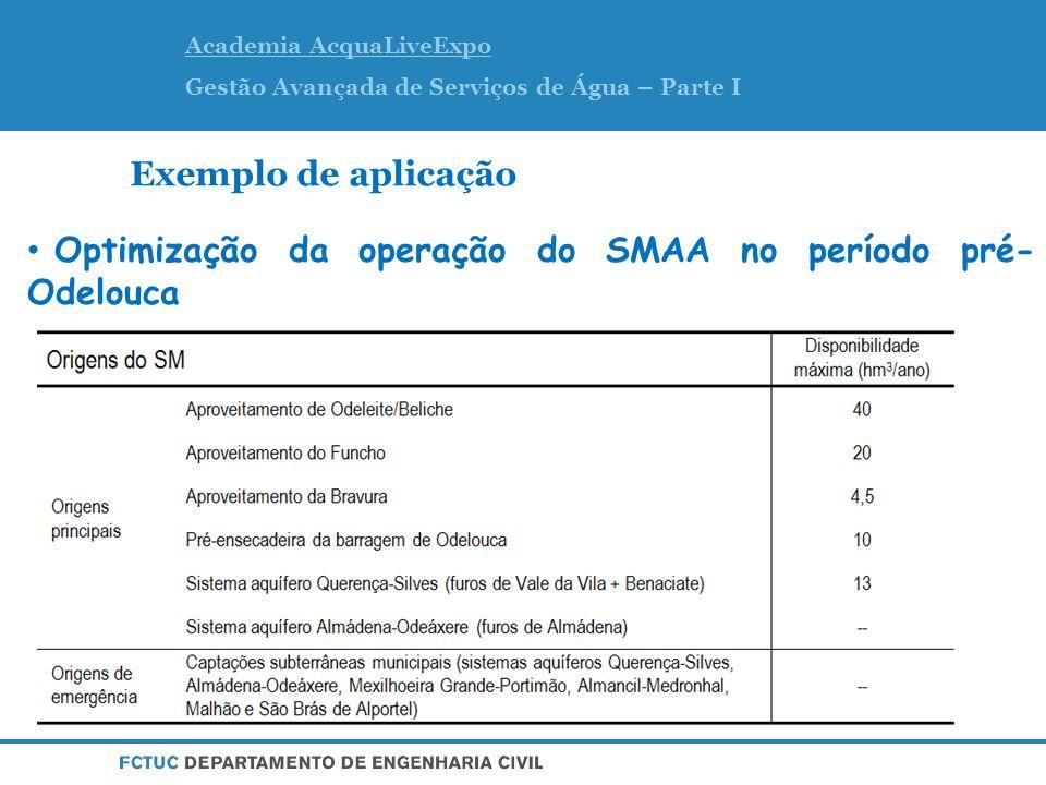 Academia AcquaLiveExpo Gestão Avançada de Serviços de Água – Parte I Exemplo de aplicação Optimização da operação do SMAA no período pré- Odelouca