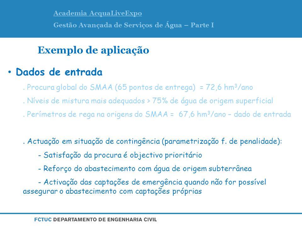 Academia AcquaLiveExpo Gestão Avançada de Serviços de Água – Parte I Exemplo de aplicação Dados de entrada.