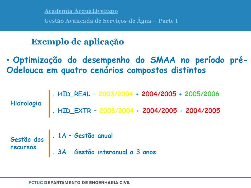 Academia AcquaLiveExpo Gestão Avançada de Serviços de Água – Parte I Exemplo de aplicação Optimização do desempenho do SMAA no período pré- Odelouca em quatro cenários compostos distintos.