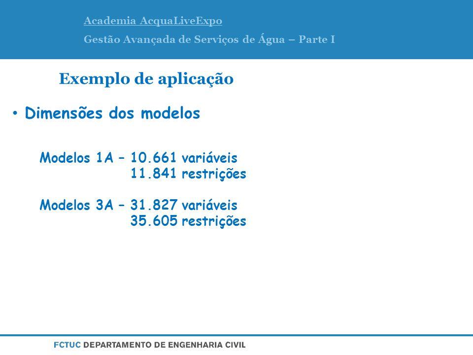 Academia AcquaLiveExpo Gestão Avançada de Serviços de Água – Parte I Exemplo de aplicação Dimensões dos modelos Modelos 1A – 10.661 variáveis 11.841 restrições Modelos 3A – 31.827 variáveis 35.605 restrições