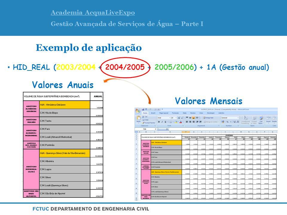 Academia AcquaLiveExpo Gestão Avançada de Serviços de Água – Parte I Exemplo de aplicação HID_REAL (2003/2004 + 2004/2005 + 2005/2006) + 1A (Gestão anual) Valores Anuais Valores Mensais