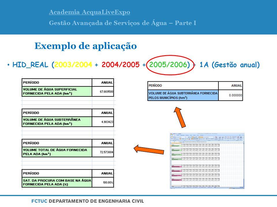 Academia AcquaLiveExpo Gestão Avançada de Serviços de Água – Parte I Exemplo de aplicação HID_REAL (2003/2004 + 2004/2005 + 2005/2006) + 1A (Gestão anual)