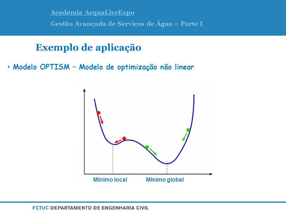 Academia AcquaLiveExpo Gestão Avançada de Serviços de Água – Parte I Exemplo de aplicação Modelo OPTISM – Modelo de optimização não linear Mínimo localMínimo global