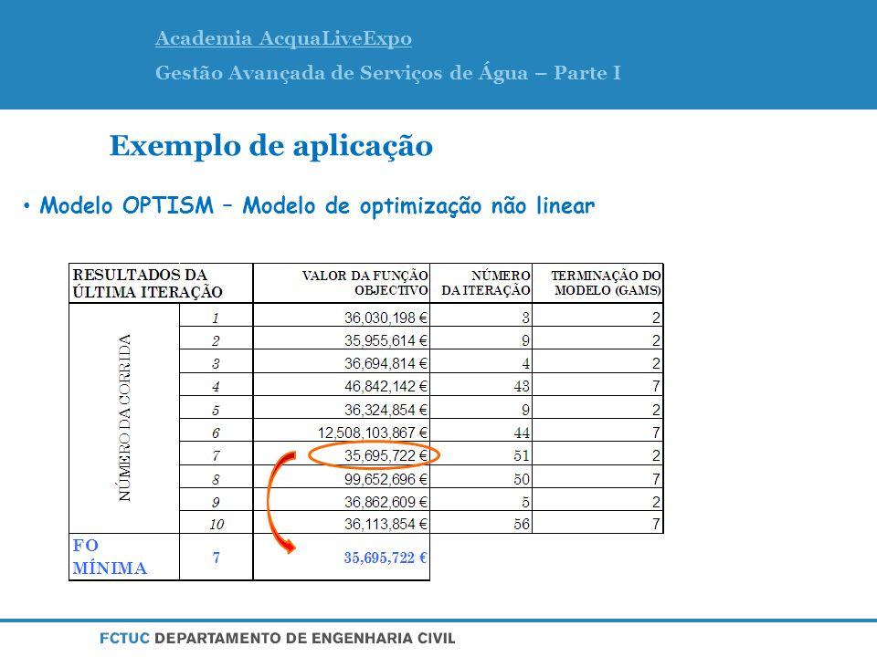 Academia AcquaLiveExpo Gestão Avançada de Serviços de Água – Parte I Exemplo de aplicação Modelo OPTISM – Modelo de optimização não linear