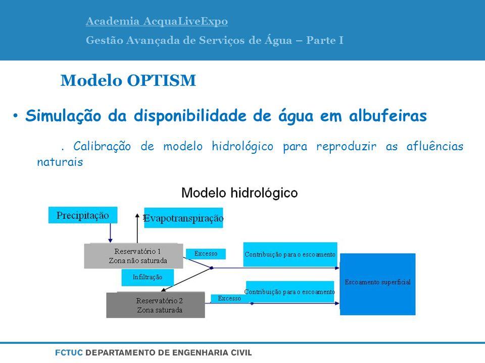 Academia AcquaLiveExpo Gestão Avançada de Serviços de Água – Parte I Modelo OPTISM Simulação da disponibilidade de água em albufeiras.