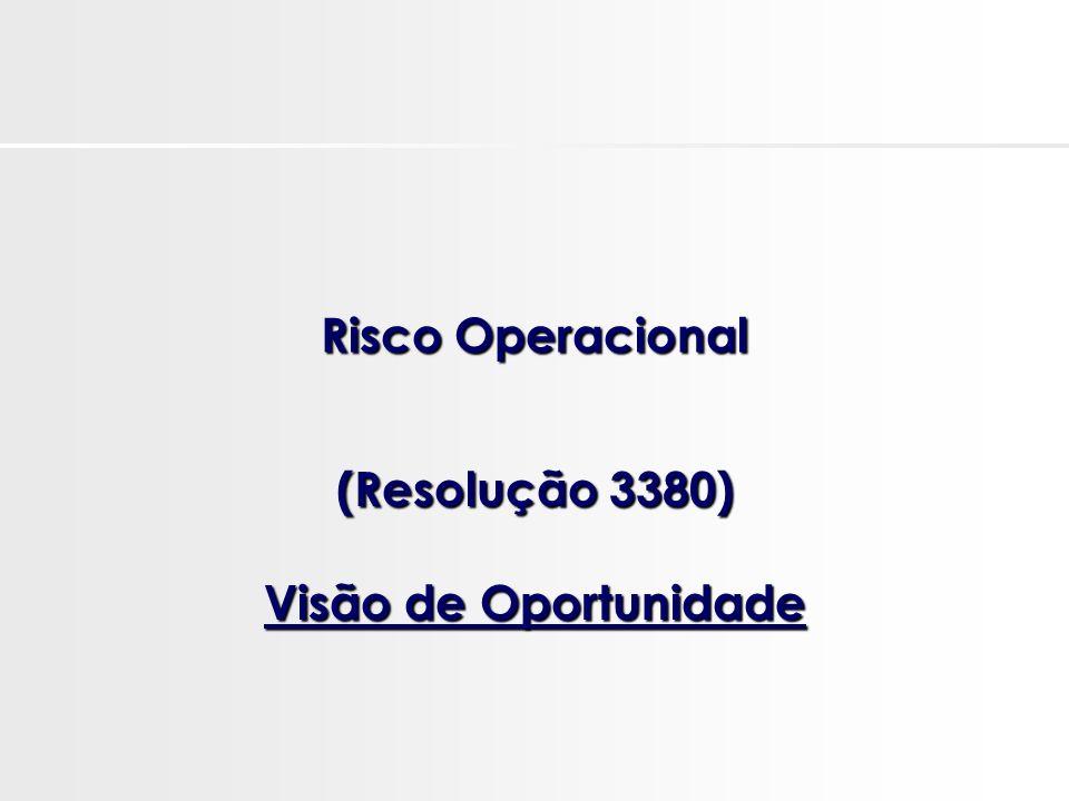 Risco Operacional (Resolução 3380) Visão de Oportunidade