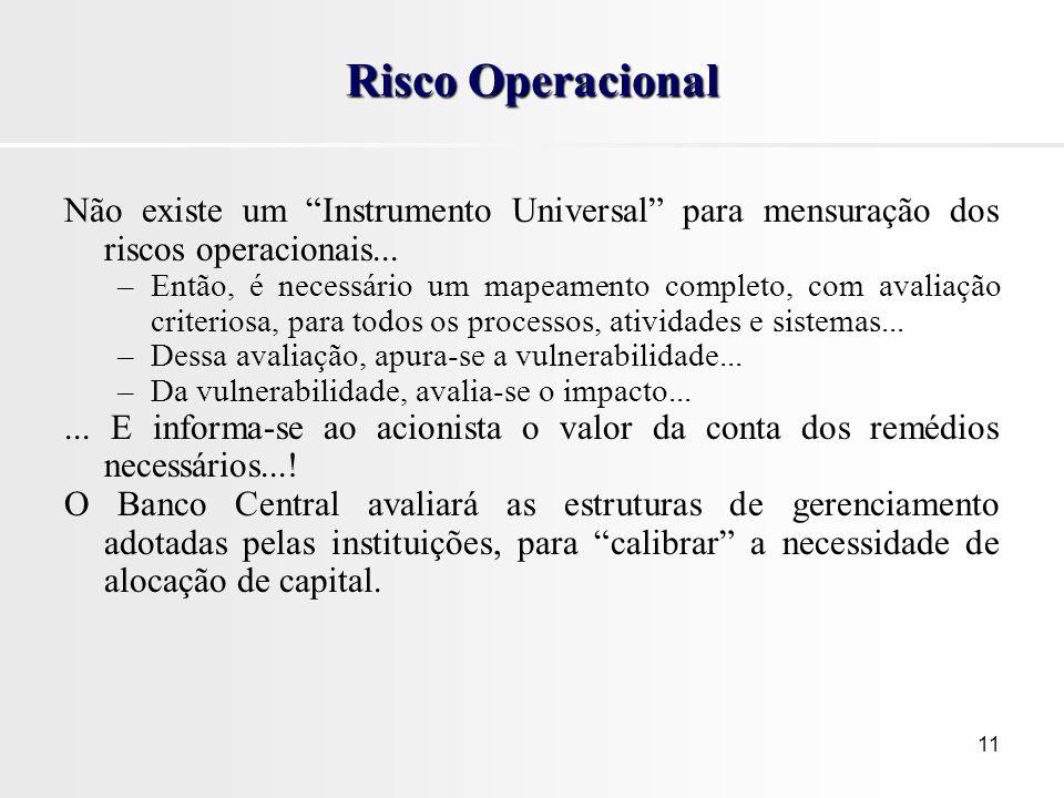 11 Risco Operacional Não existe um Instrumento Universal para mensuração dos riscos operacionais... –Então, é necessário um mapeamento completo, com a