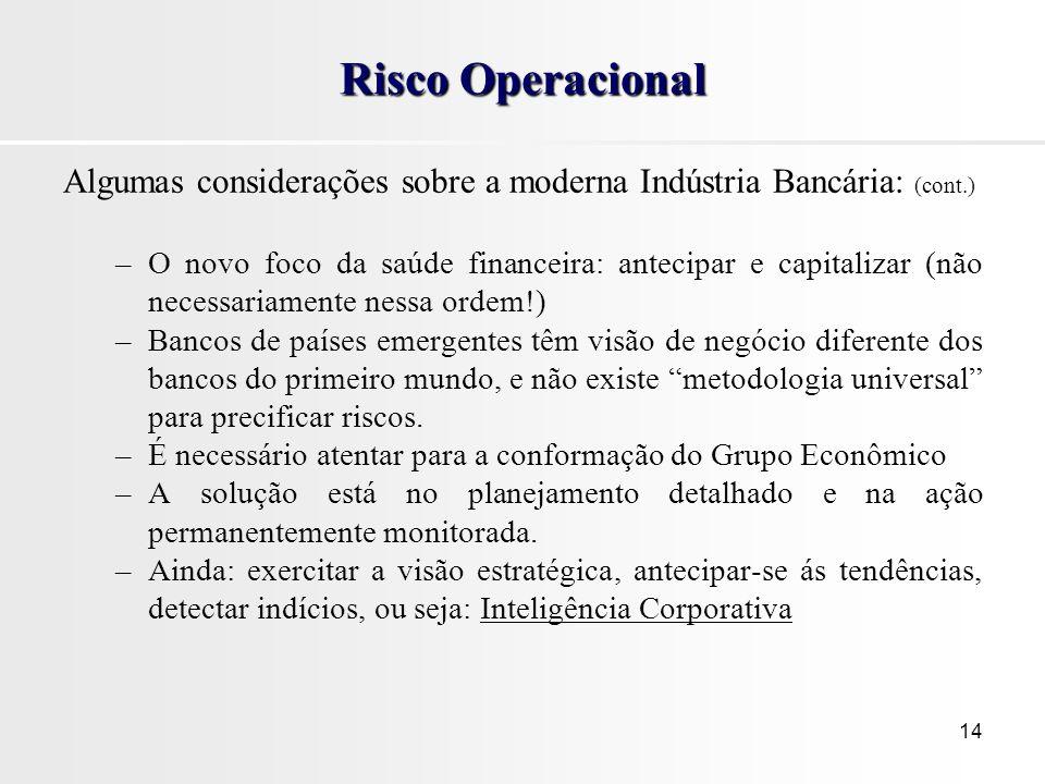 14 Risco Operacional Algumas considerações sobre a moderna Indústria Bancária: (cont.) –O novo foco da saúde financeira: antecipar e capitalizar (não