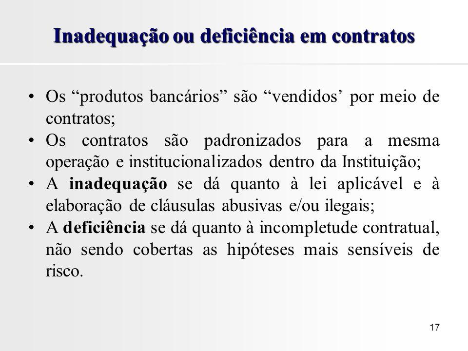 17 Inadequação ou deficiência em contratos Os produtos bancários são vendidos por meio de contratos; Os contratos são padronizados para a mesma operação e institucionalizados dentro da Instituição; A inadequação se dá quanto à lei aplicável e à elaboração de cláusulas abusivas e/ou ilegais; A deficiência se dá quanto à incompletude contratual, não sendo cobertas as hipóteses mais sensíveis de risco.