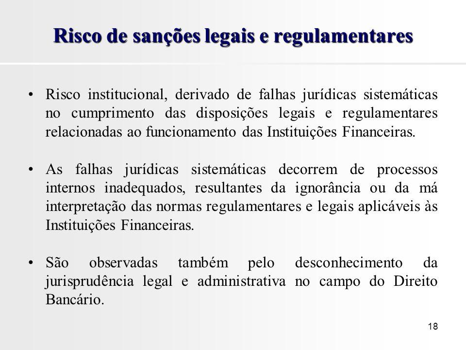 18 Risco de sanções legais e regulamentares Risco institucional, derivado de falhas jurídicas sistemáticas no cumprimento das disposições legais e regulamentares relacionadas ao funcionamento das Instituições Financeiras.