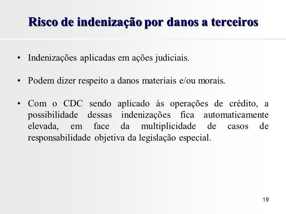19 Risco de indenização por danos a terceiros Indenizações aplicadas em ações judiciais. Podem dizer respeito a danos materiais e/ou morais. Com o CDC