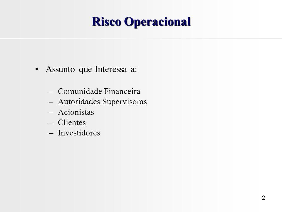 2 Risco Operacional Assunto que Interessa a: –Comunidade Financeira –Autoridades Supervisoras –Acionistas –Clientes –Investidores