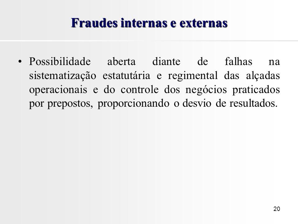 20 Fraudes internas e externas Possibilidade aberta diante de falhas na sistematização estatutária e regimental das alçadas operacionais e do controle dos negócios praticados por prepostos, proporcionando o desvio de resultados.