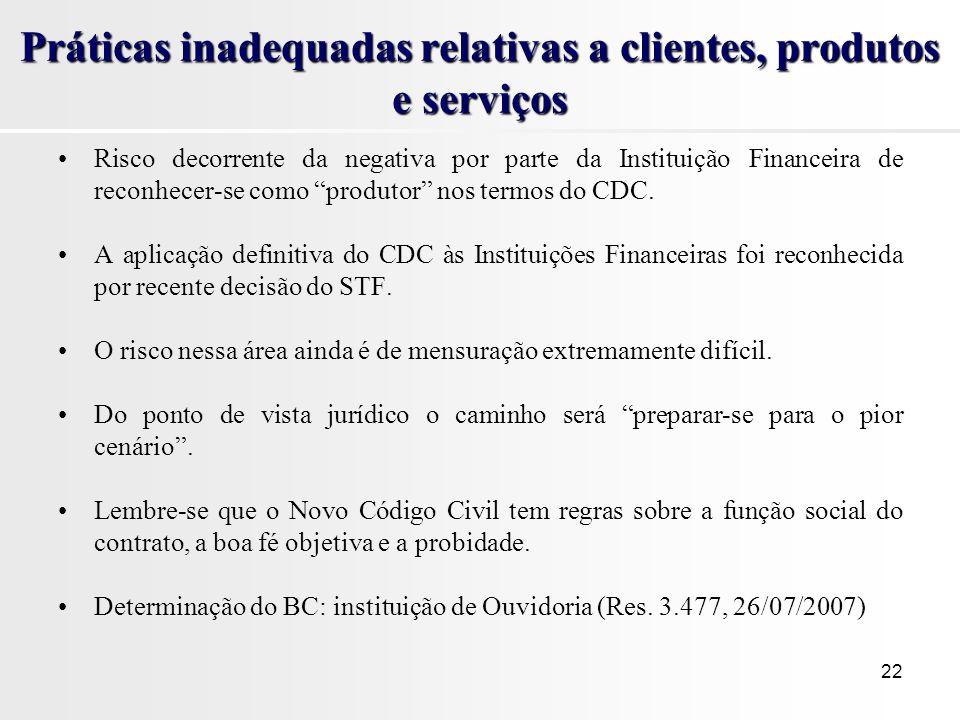 22 Práticas inadequadas relativas a clientes, produtos e serviços Risco decorrente da negativa por parte da Instituição Financeira de reconhecer-se como produtor nos termos do CDC.