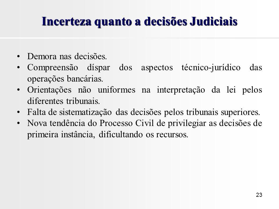 23 Incerteza quanto a decisões Judiciais Demora nas decisões. Compreensão díspar dos aspectos técnico-jurídico das operações bancárias. Orientações nã