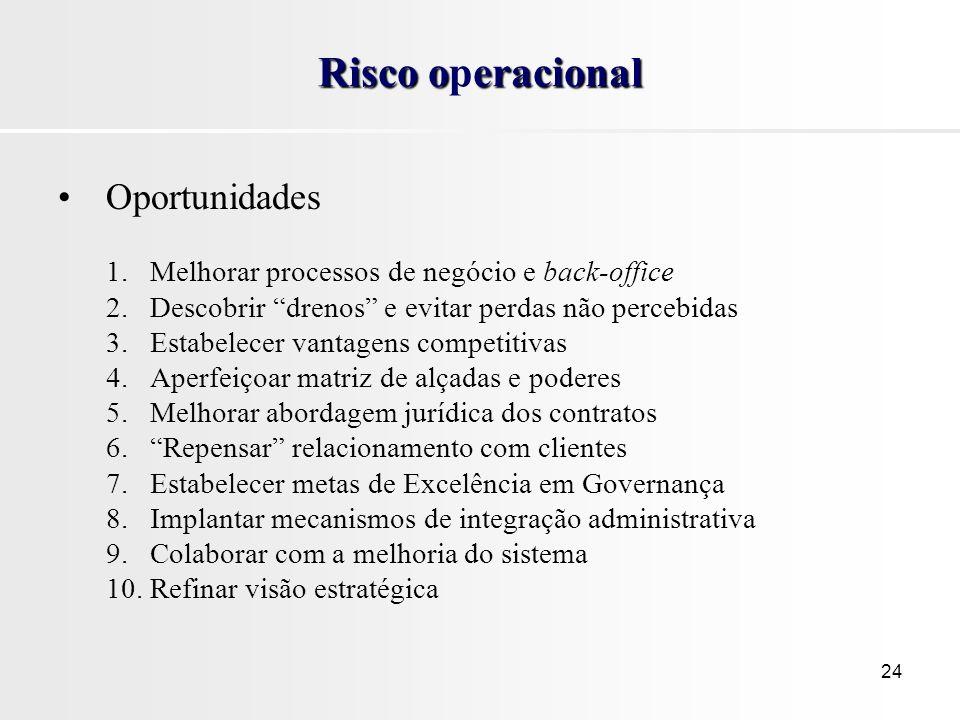 24 Risco oeracional Risco operacional Oportunidades 1.Melhorar processos de negócio e back-office 2.Descobrir drenos e evitar perdas não percebidas 3.