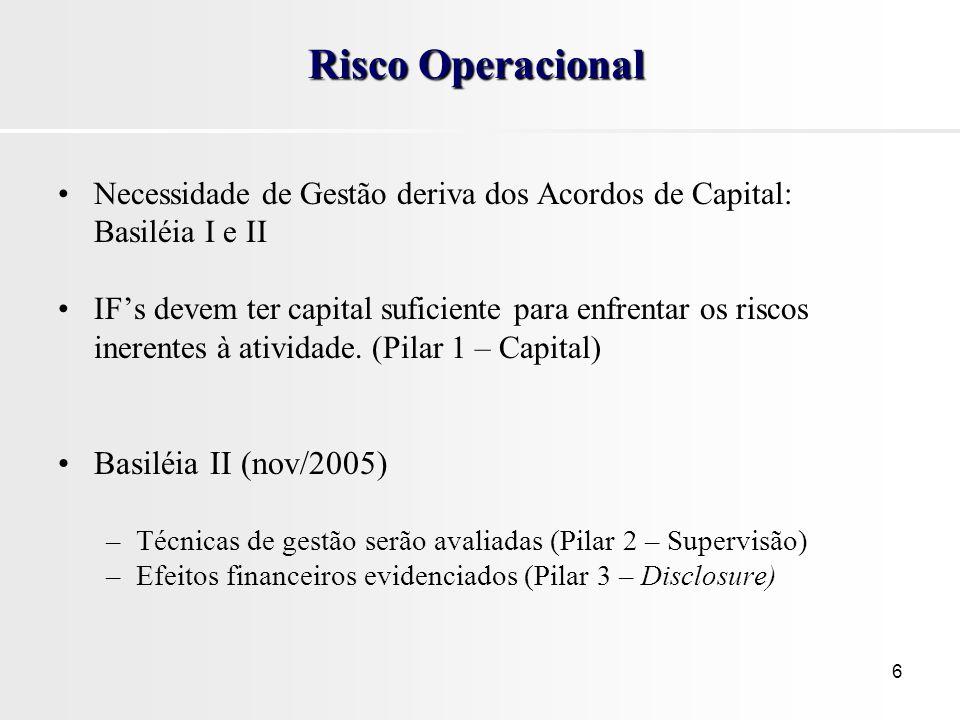 6 Risco Operacional Necessidade de Gestão deriva dos Acordos de Capital: Basiléia I e II IFs devem ter capital suficiente para enfrentar os riscos inerentes à atividade.