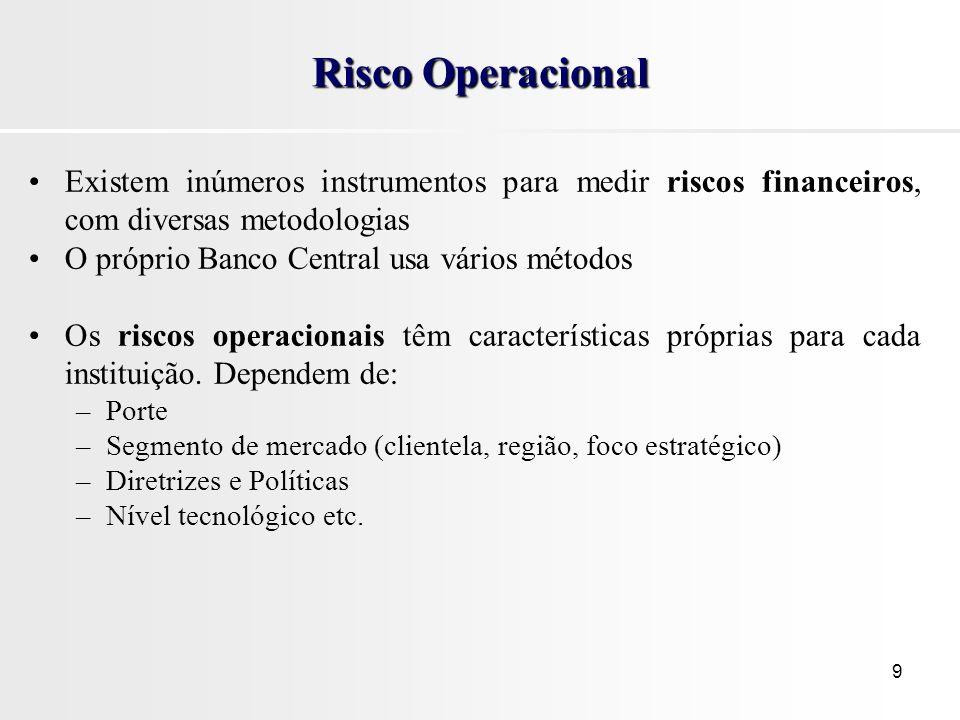 9 Risco Operacional Existem inúmeros instrumentos para medir riscos financeiros, com diversas metodologias O próprio Banco Central usa vários métodos Os riscos operacionais têm características próprias para cada instituição.