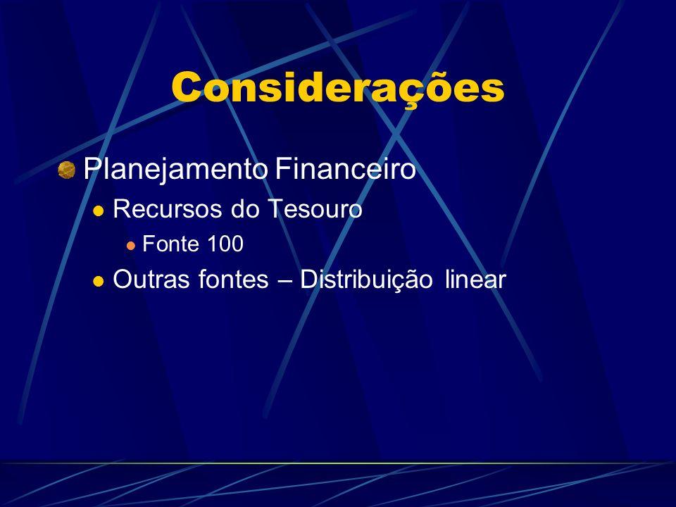 Considerações Planejamento Financeiro Recursos do Tesouro Fonte 100 Outras fontes – Distribuição linear