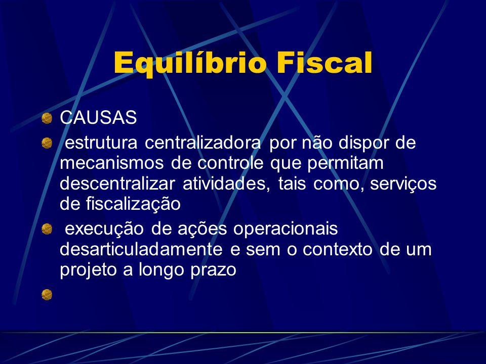 Equilíbrio Fiscal CAUSAS estrutura centralizadora por não dispor de mecanismos de controle que permitam descentralizar atividades, tais como, serviços