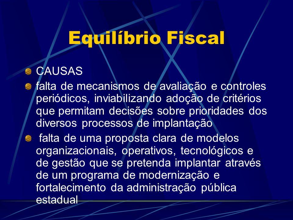 Equilíbrio Fiscal CAUSAS falta de mecanismos de avaliação e controles periódicos, inviabilizando adoção de critérios que permitam decisões sobre prior