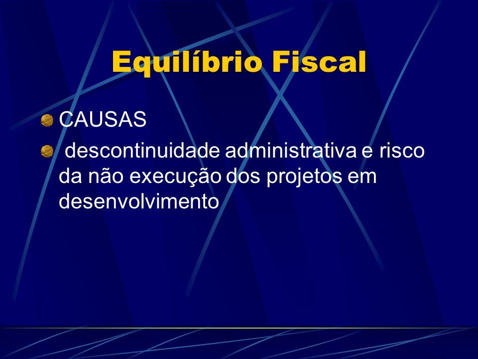 Equilíbrio Fiscal CAUSAS descontinuidade administrativa e risco da não execução dos projetos em desenvolvimento