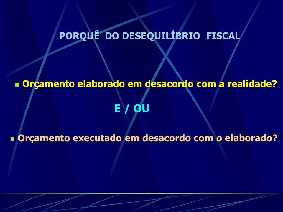 PORQUÊ DO DESEQUILÍBRIO FISCAL PORQUÊ DO DESEQUILÍBRIO FISCAL n Orçamento elaborado em desacordo com a realidade? n Orçamento executado em desacordo c