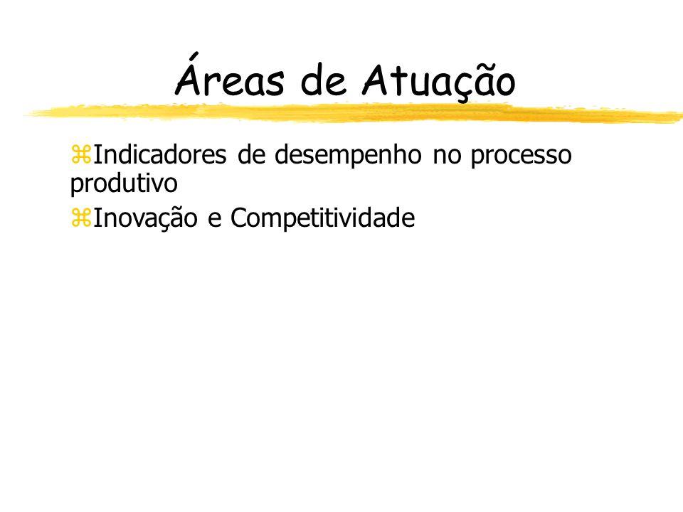 Pesquisas Concluídas zProjeto Germinar II para Agentes de Desenvolvimento e Administração em Santa Catarina zPesquisa de levantamento das fontes de financiamento