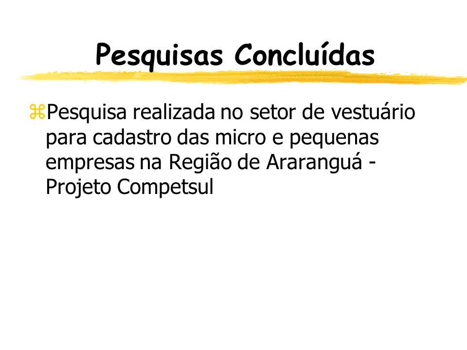 Pesquisas Concluídas zEmpreendedorismo: perfil empreendedor junto aos alunos da Unisul.