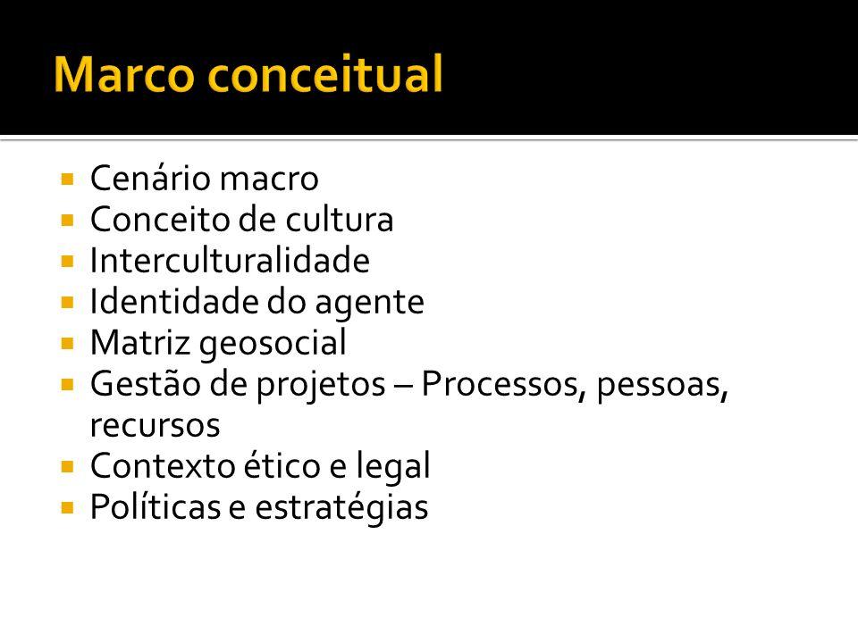 SUJEITO ARTISTA EMPRESÁRIO GESTOR ASSOCIAÇÃO COLETIVO GOVERNO UNIVERSIDADE FINALIDADES ARTÍSTICAS PESSOAIS ECONÔMICAS SOCIAIS CIENTÍFICAS IDEOLÓGICAS EDUCATIVAS PROFISSIONAIS DESTINATARIOS PESSOAS PÚBLICOS COLETIVOS USUÁRIOS CONSUMIDORES COMUNIDADES INSTITUIÇÕES FERRAMENTAS ESTRATÉGIA PROJETO REDE CRIAÇÃO INOVAÇÃO EMPREENDEDORISMO POLÍTICA/PROGRAMA RESULTADOS OBRAS PROCESSOS PRODUTOS SERVIÇOS CANAISRESULTADOS