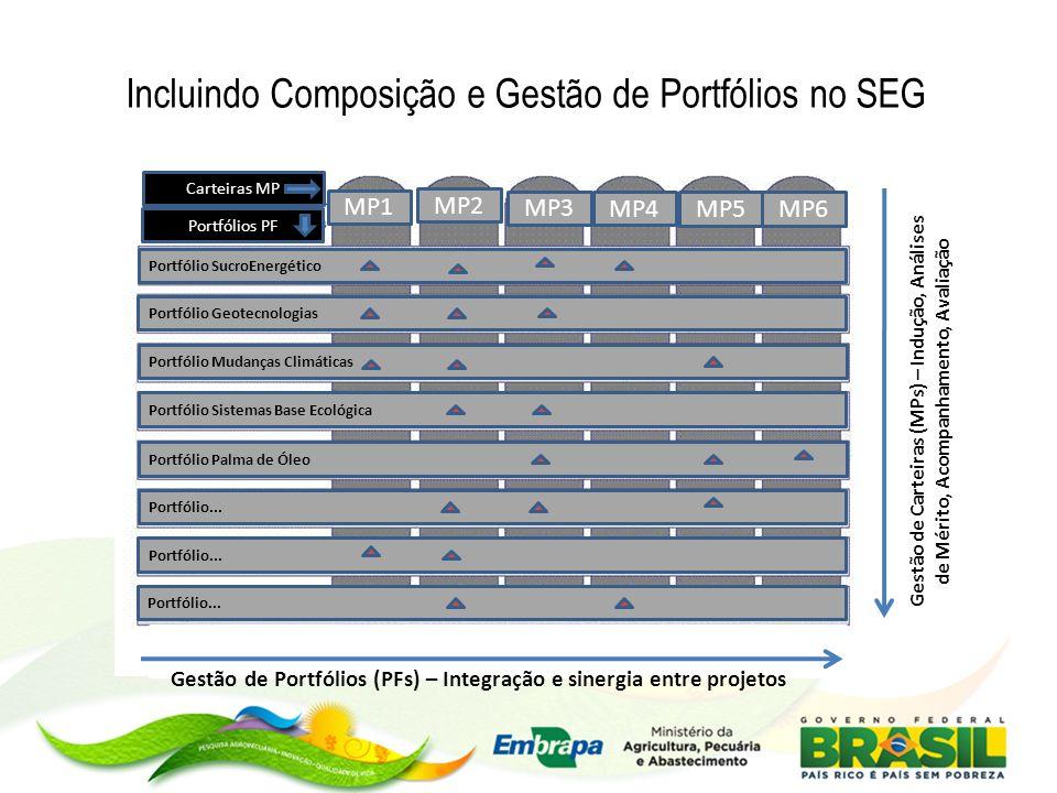 Portfólio SucroEnergético Portfólio Geotecnologias Portfólio Mudanças Climáticas Portfólio Sistemas Base Ecológica Portfólio Palma de Óleo Portfólio..