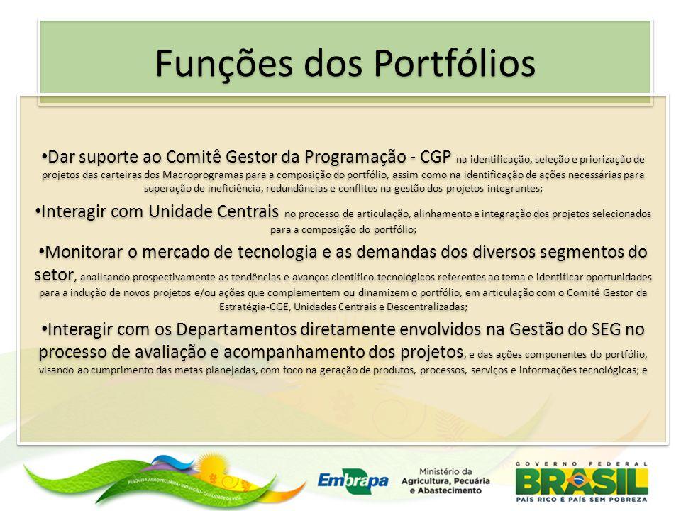 Funções dos Portfólios Dar suporte ao Comitê Gestor da Programação - CGP na identificação, seleção e priorização de projetos das carteiras dos Macropr