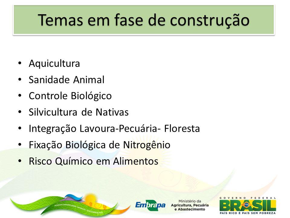 Temas em fase de construção Aquicultura Sanidade Animal Controle Biológico Silvicultura de Nativas Integração Lavoura-Pecuária- Floresta Fixação Bioló