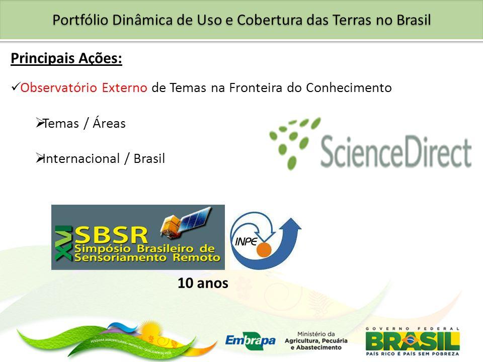 Portfólio Dinâmica de Uso e Cobertura das Terras no Brasil Principais Ações: Observatório Externo de Temas na Fronteira do Conhecimento Temas / Áreas