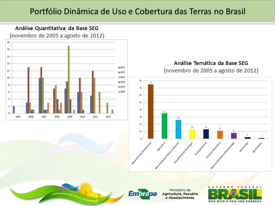 Portfólio Dinâmica de Uso e Cobertura das Terras no Brasil Análise Quantitativa da Base SEG (novembro de 2005 a agosto de 2012) Análise Temática da Ba