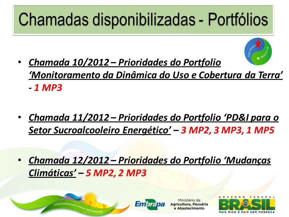 Chamada 10/2012 – Prioridades do Portfolio Monitoramento da Dinâmica do Uso e Cobertura da Terra - 1 MP3 Chamada 11/2012 – Prioridades do Portfolio PD