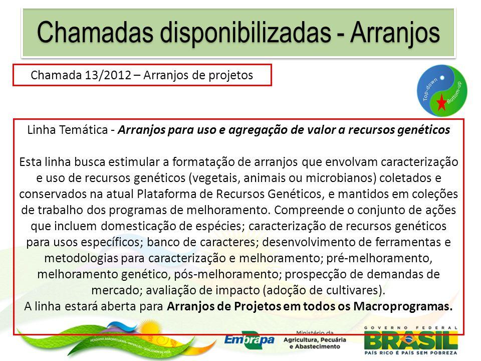 Chamada 13/2012 – Arranjos de projetos Linha Temática - Arranjos para uso e agregação de valor a recursos genéticos Esta linha busca estimular a forma