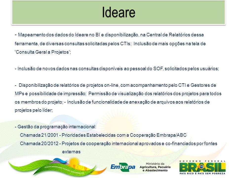 Ideare - Mapeamento dos dados do Ideare no BI e disponibilização, na Central de Relatórios dessa ferramenta, de diversas consultas solicitadas pelos C