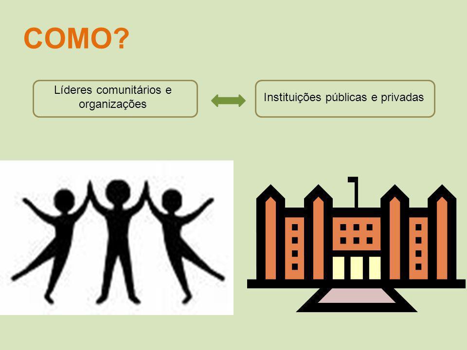 Líderes comunitários e organizações Instituições públicas e privadas COMO?