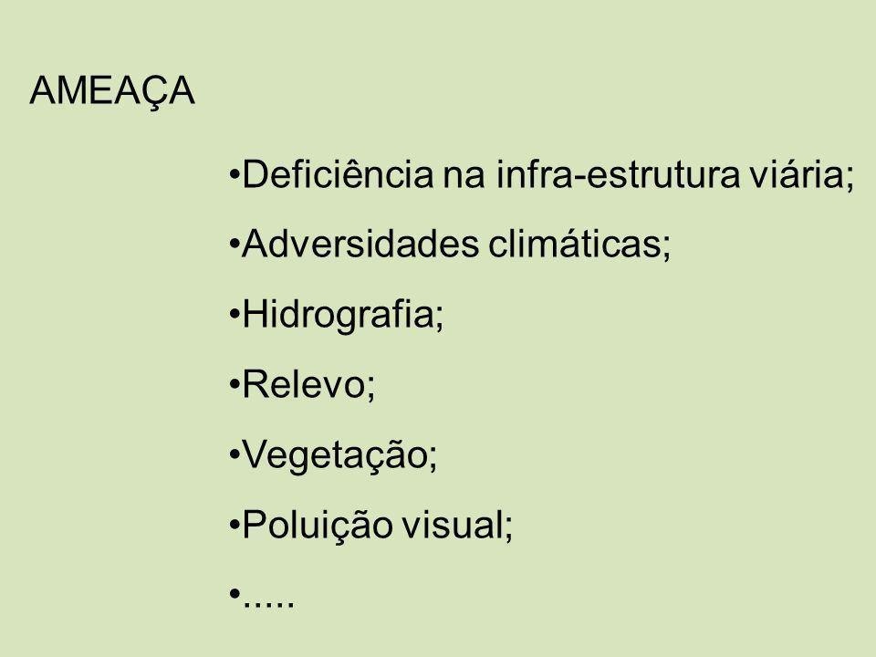 AMEAÇA Deficiência na infra-estrutura viária; Adversidades climáticas; Hidrografia; Relevo; Vegetação; Poluição visual;.....