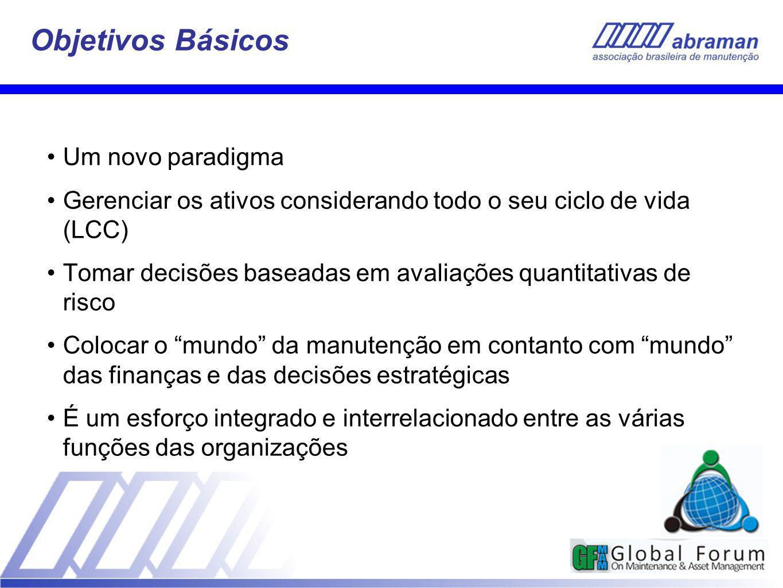 39 Objetivos Básicos Um novo paradigma Gerenciar os ativos considerando todo o seu ciclo de vida (LCC) Tomar decisões baseadas em avaliações quantitat
